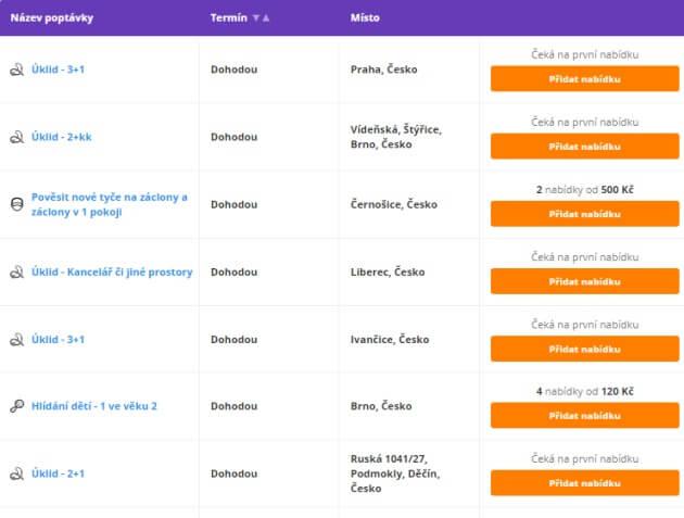 Ukázka pár pracovních nabídek a zakázek na pracovním portálu Robeeto.