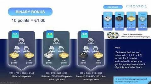 Binární systém přerozdělování peněz.