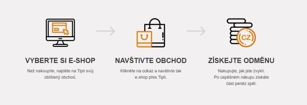 Jak funguje nakupování přes cashback portál Tipli?
